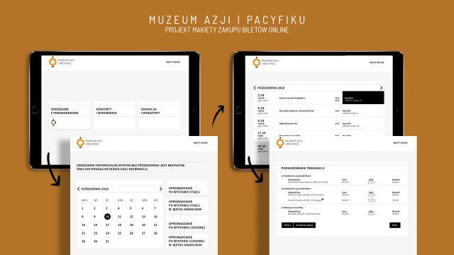 UI – interfejs użytkownika panelu zakupu biletów